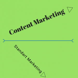 Content Marketing (Маркетинг на съдържанието)